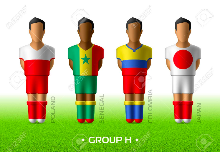 World Cup Group H Analysis
