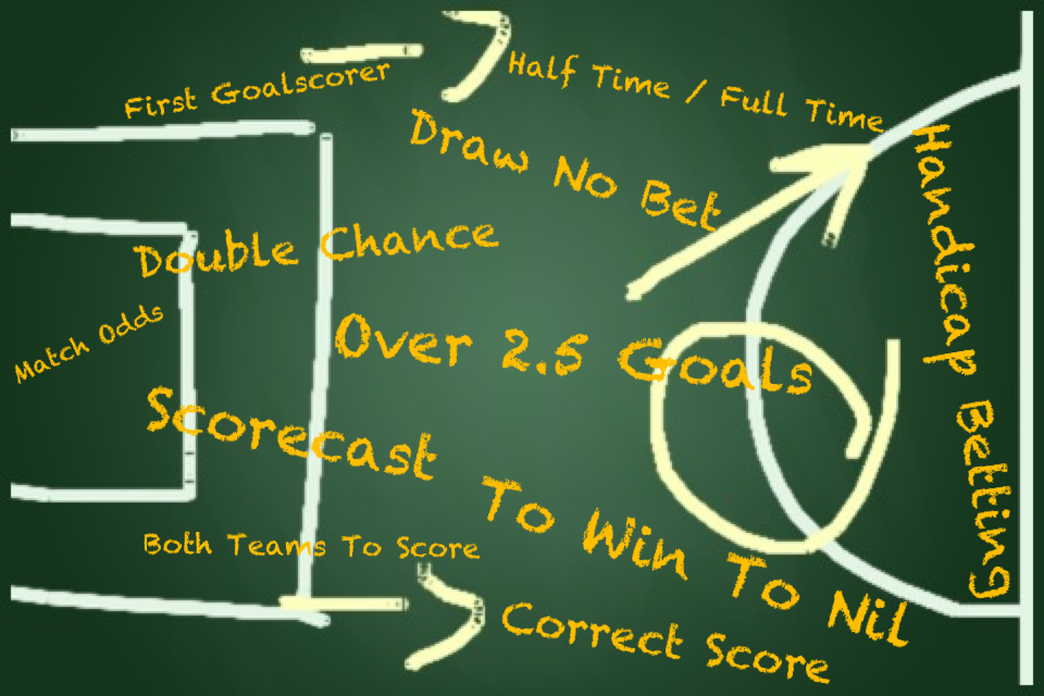 sports betting strategies odds