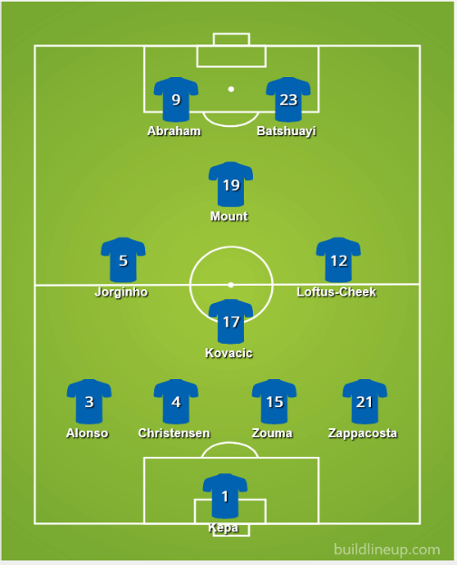 lampard 4-1-2-1-2 formation