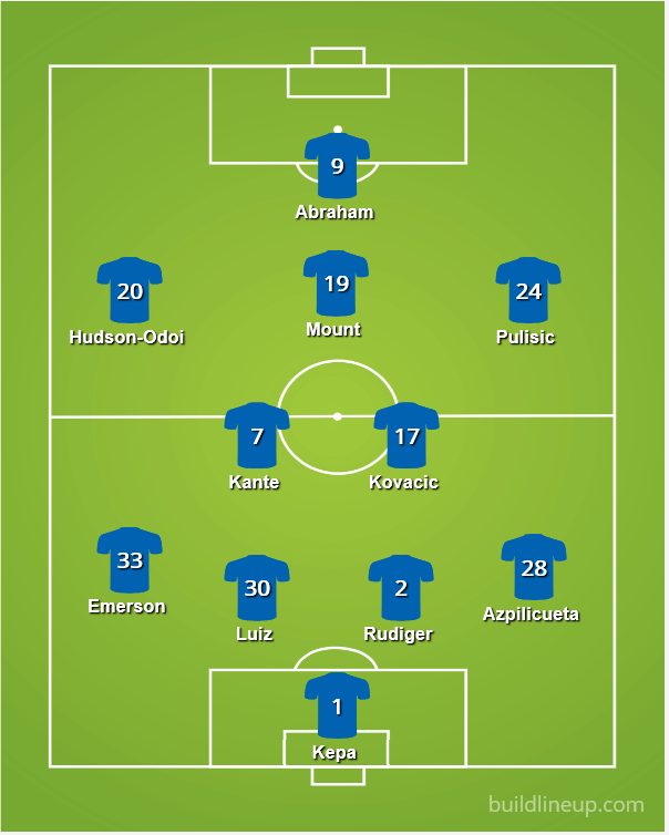 lampard 4-2-3-1 formation