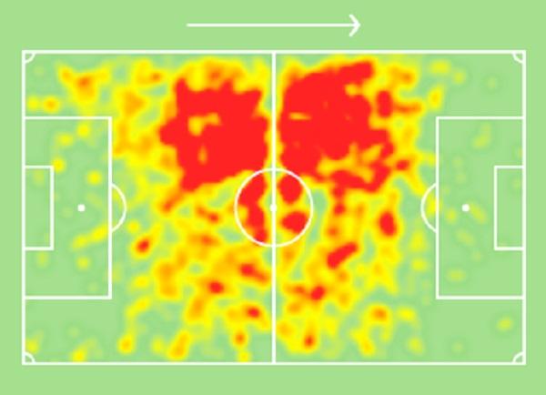 Kovačić's heatmap from the 19/20 Premier League season under Lampard (source: SofaScore)