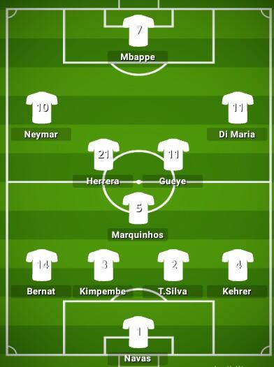 RB Leipzig vs Paris Saint-Germany - UCL Semifinal 1 Preview 2