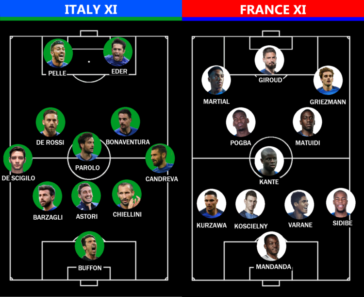 Italy and France aligned.  Designed by Alex Barker.  National team of Italy.  National team of France.